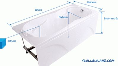How to choose a bath for an apartment or house