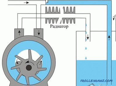 How to make a vacuum pump - making a vacuum type pump