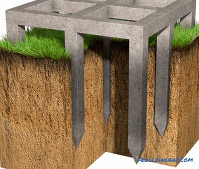 Types of foundation for a private house
