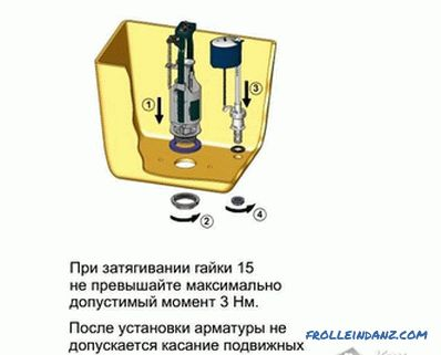 How to install the fittings in the toilet cistern