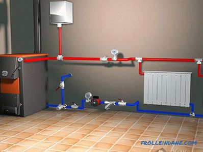 DIY steam heating - installation of steam heating