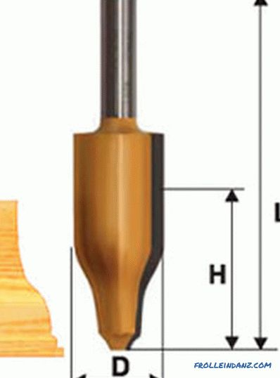 Types of wood cutters for manual milling cutter