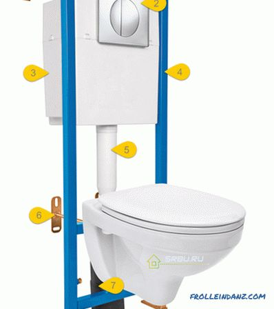 How to choose an installation for a pendant toilet