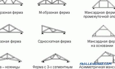 Plan rafters in the design of the roof of the house