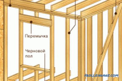 Extension to a wooden house: erection technology, necessary documentation