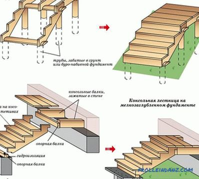 How to make a porch of wood