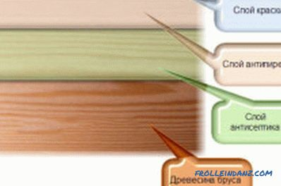 Wood wax impregnation: concept and technology