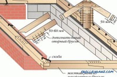 Knots truss system: methods of attachment