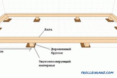 Laying plywood on logs: step by step instructions