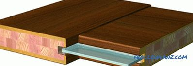 Veneered or laminated or PVC