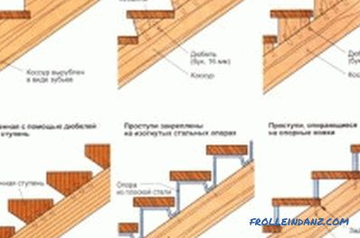 How to make the stairs themselves from wood of different breeds?