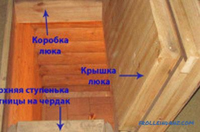 Attic stairs do it yourself: making