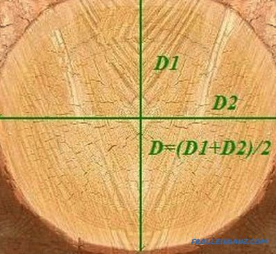 Calculation of lumber: table cubic
