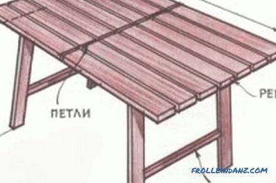Do-it-yourself picnic table (folding): production procedure