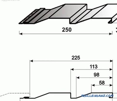 Do-it-yourself metal siding installation - manual (+ diagrams)