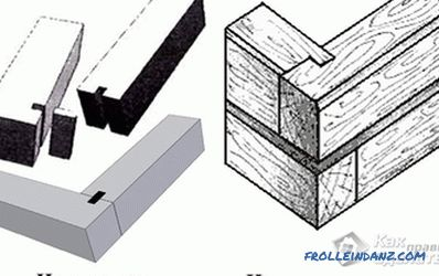How to fix the timber to the timber