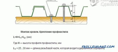 How to repair the roof of the garage - repair the roof of the garage