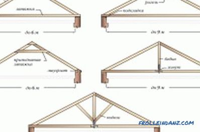 Do-it-yourself truss construction: installation features (video)