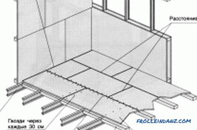 How to align the floor OSB: recommendations, tools and materials