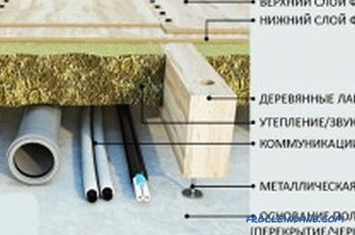 Floor on logs or screed: the advantages of each option