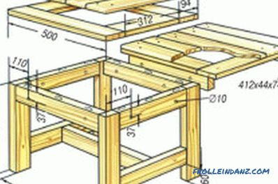 Do-it-yourself stool repair: options