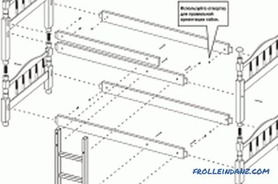 Wooden bunk bed do it yourself: the whole process of manufacturing