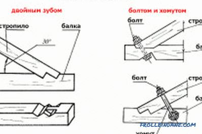 The attachment points of the roof truss system and the main drawbacks when assembling the nodes