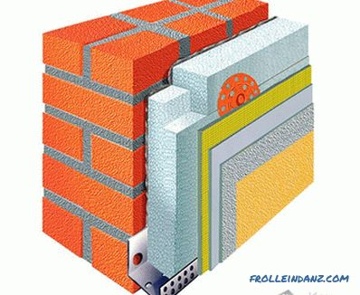 Facade insulation with foam