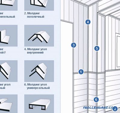 Decorating the bathroom with PVC panels with their own hands and high quality + Video