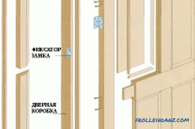 Do-it-yourself installation of wooden entrance doors: stages (video)