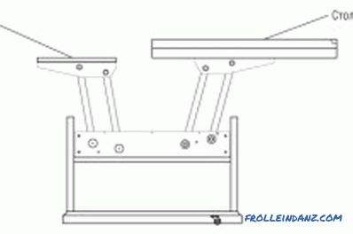 Sliding table do it yourself, tools, materials, drawings (video)