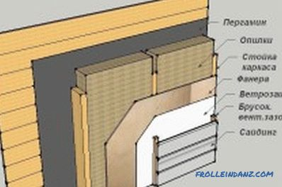 DIY plywood house: recommendations