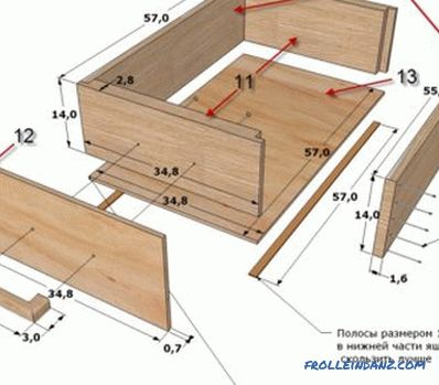 How to make your own furniture in the hallway: materials and tools