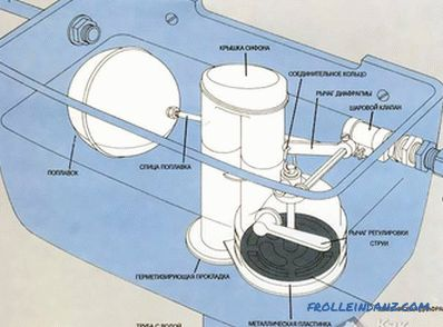 How to install the tank on the toilet