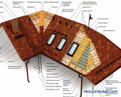 The roofing of metal tiles and its design