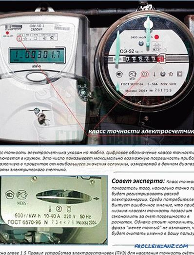 How to choose an electric meter - induction or electronic