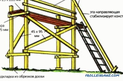Wood scaffolding do-it-yourself: calculating the size and installation