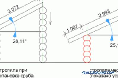 Sliding support for rafters: manufacturing fasteners