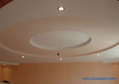 Types and types of suspended ceilings on the design and material production