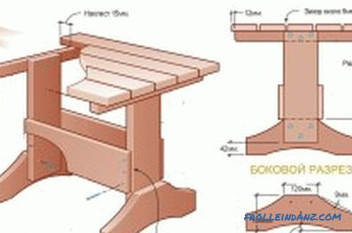 How to make a wooden table with your own hands: drawings (photos and videos)
