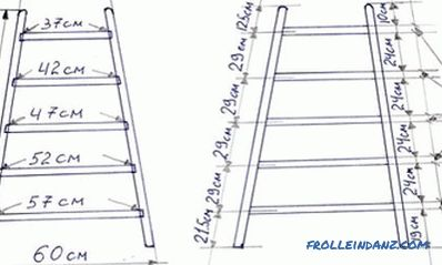 DIY ladder: a choice of models and materials