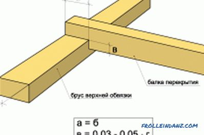 How to bond timber together: the principles of the correct connection