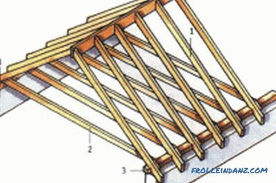 Fastening rafters to a brick wall do it yourself